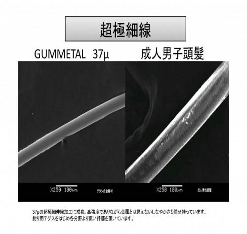 GUM細線